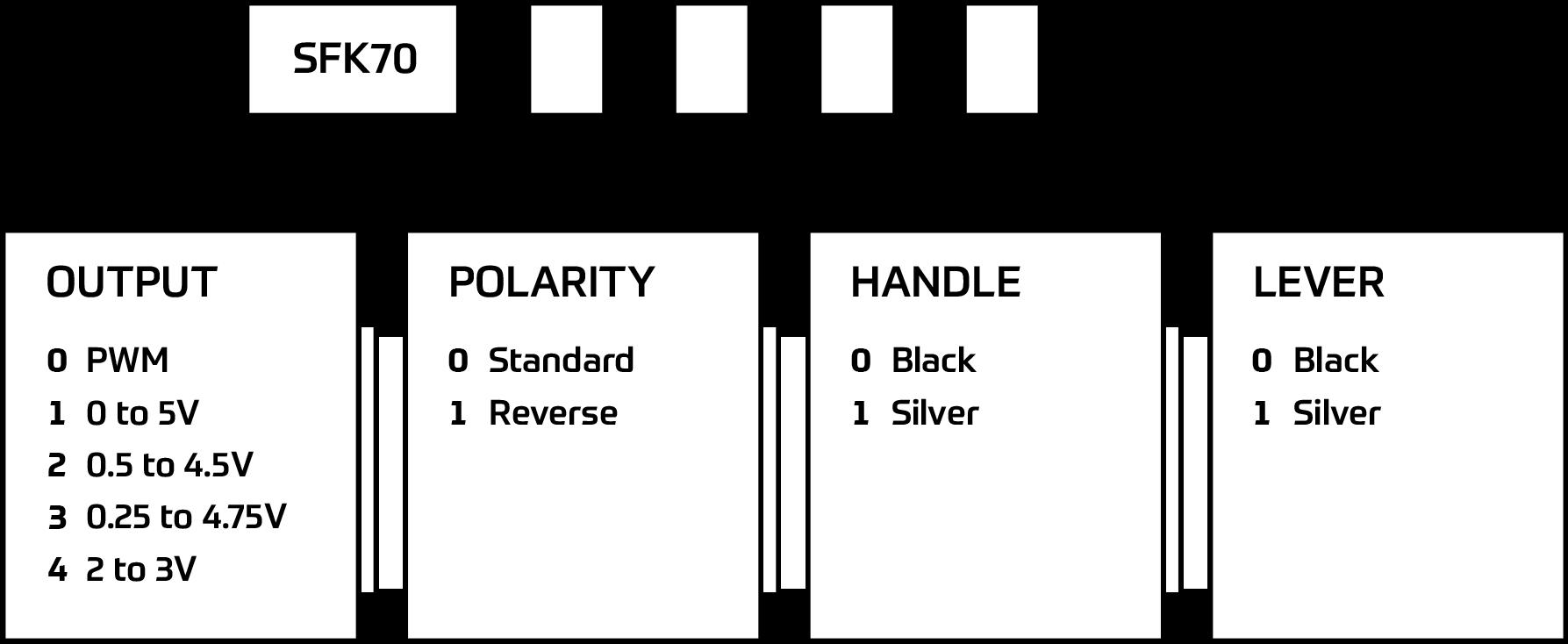 T-bar fader ordering diagram